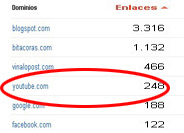 enlaces entrantes de Youtube