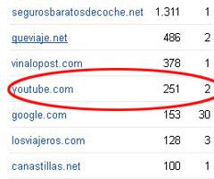 Webmaster-Youtube